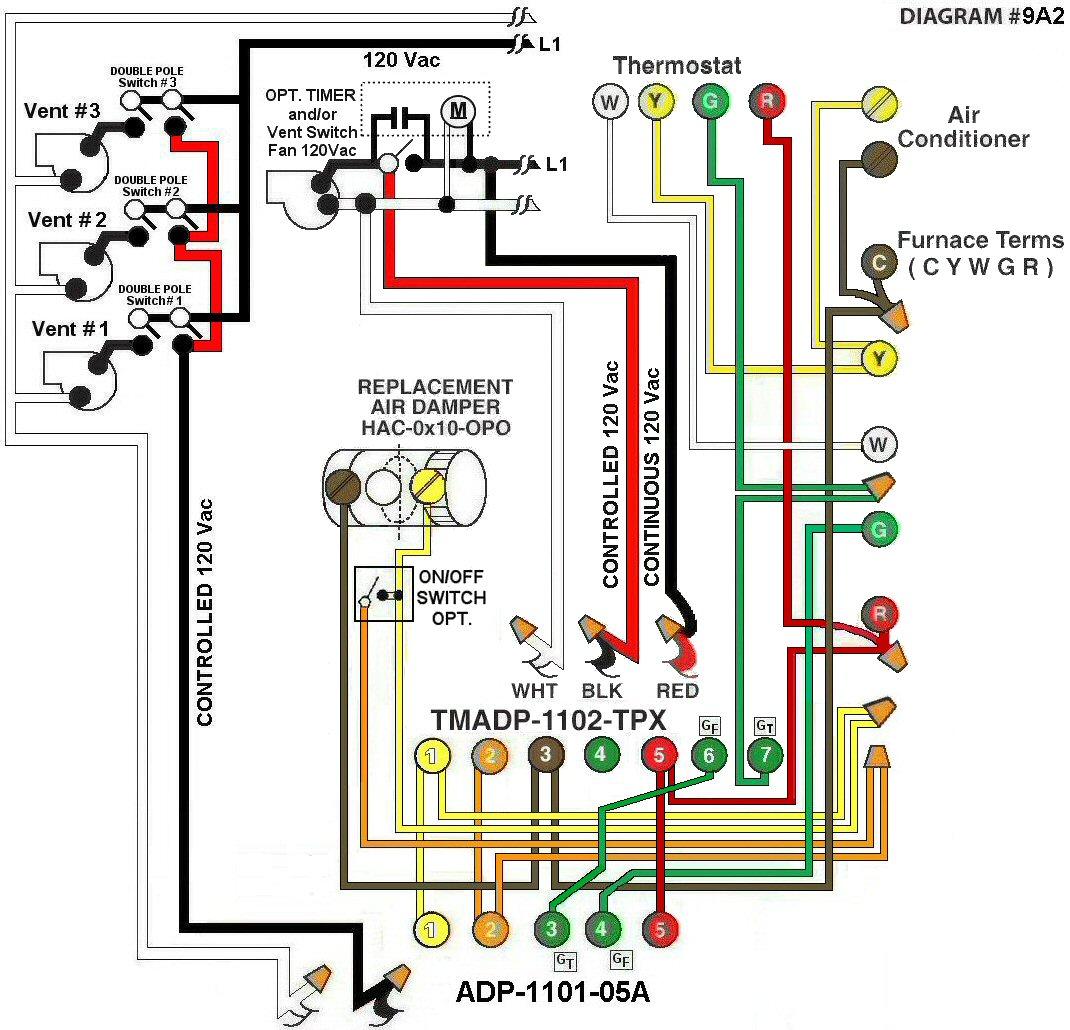 Rv Comfort Hc Thermostat Wiring Diagram