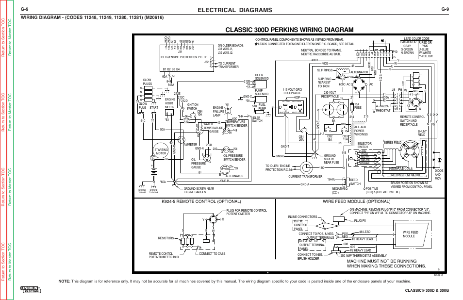Sa 200 Lincoln Welder Wiring Diagram