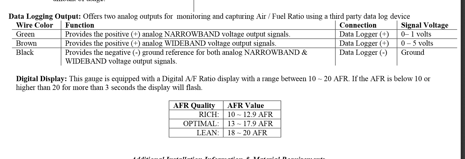 Wiring Diagram Together With Air Fuel Ratio Gauge Wiring Diagram