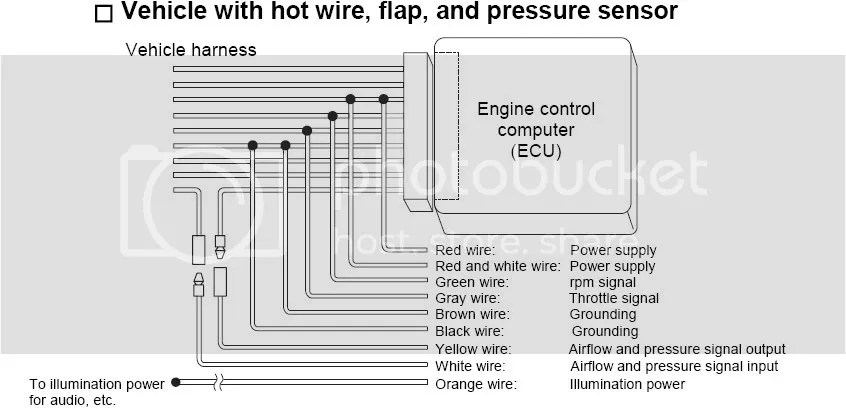 Safc2 Apexi Wiring Diagram