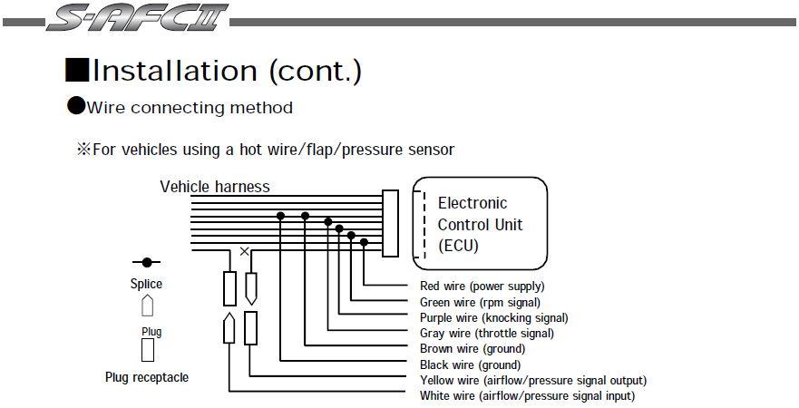 Safc2 Apexi Wiring Diagram Rx7