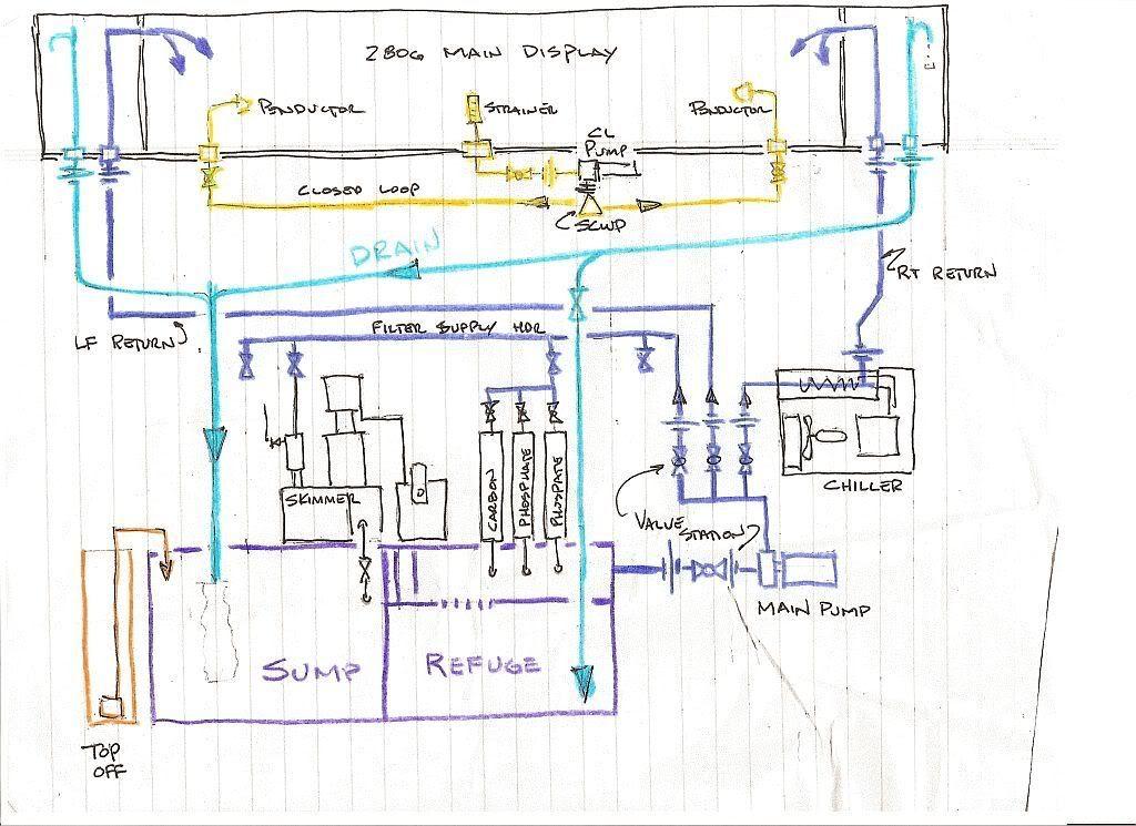 Saltwater Tank Plumbing Diagram