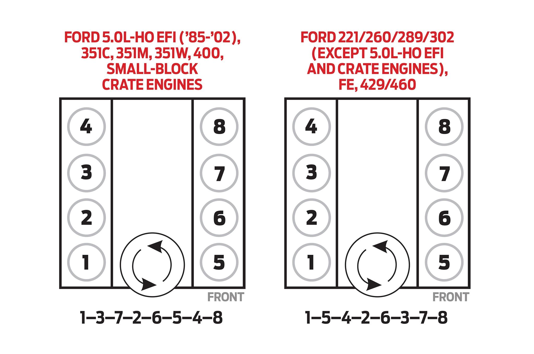 Sbc Firing Order Diagram