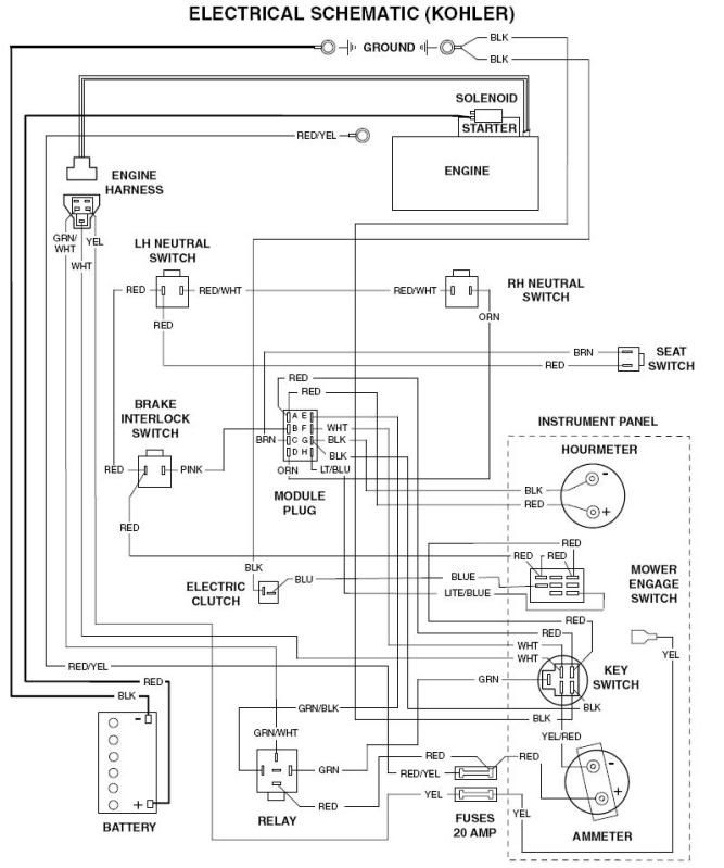 Diagram Turf Tiger Scag Wiring Diagram Full Version Hd Quality Wiring Diagram Guidebookssuck Comeluxitalia It