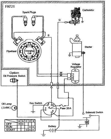Scag Turf Tiger Wiring Diagram