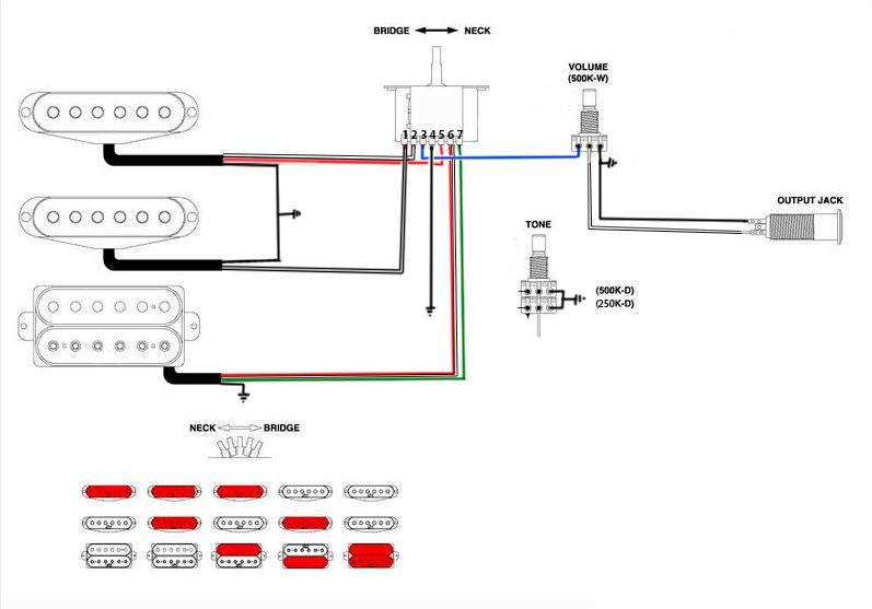 Schaller Megaswitch E Wiring Diagram on hsh strat, otax vlx91 for hsh pick up diagram, 5-way guitar switch diagram, ibanez 5-way switch diagram,