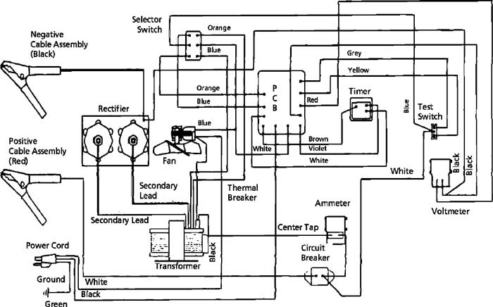 Batteries For 4020 Wiring Diagram - Wiring Harness For 4 Wheeler for Wiring  Diagram Schematics   Batteries For 4020 Wiring Diagram      Wiring Diagram Schematics