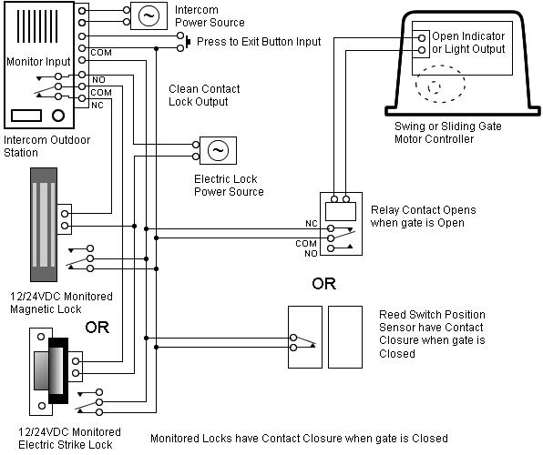 Scosche Gm21sr Wiring Diagram