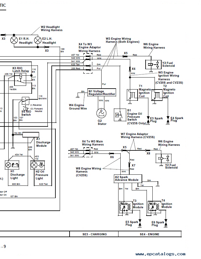 Scotts S2046 Wiring Diagram from schematron.org