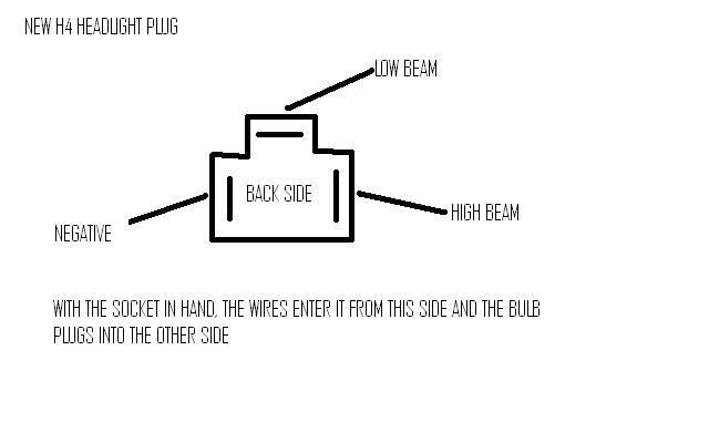 Sealed Beam Headlight Wiring Diagram
