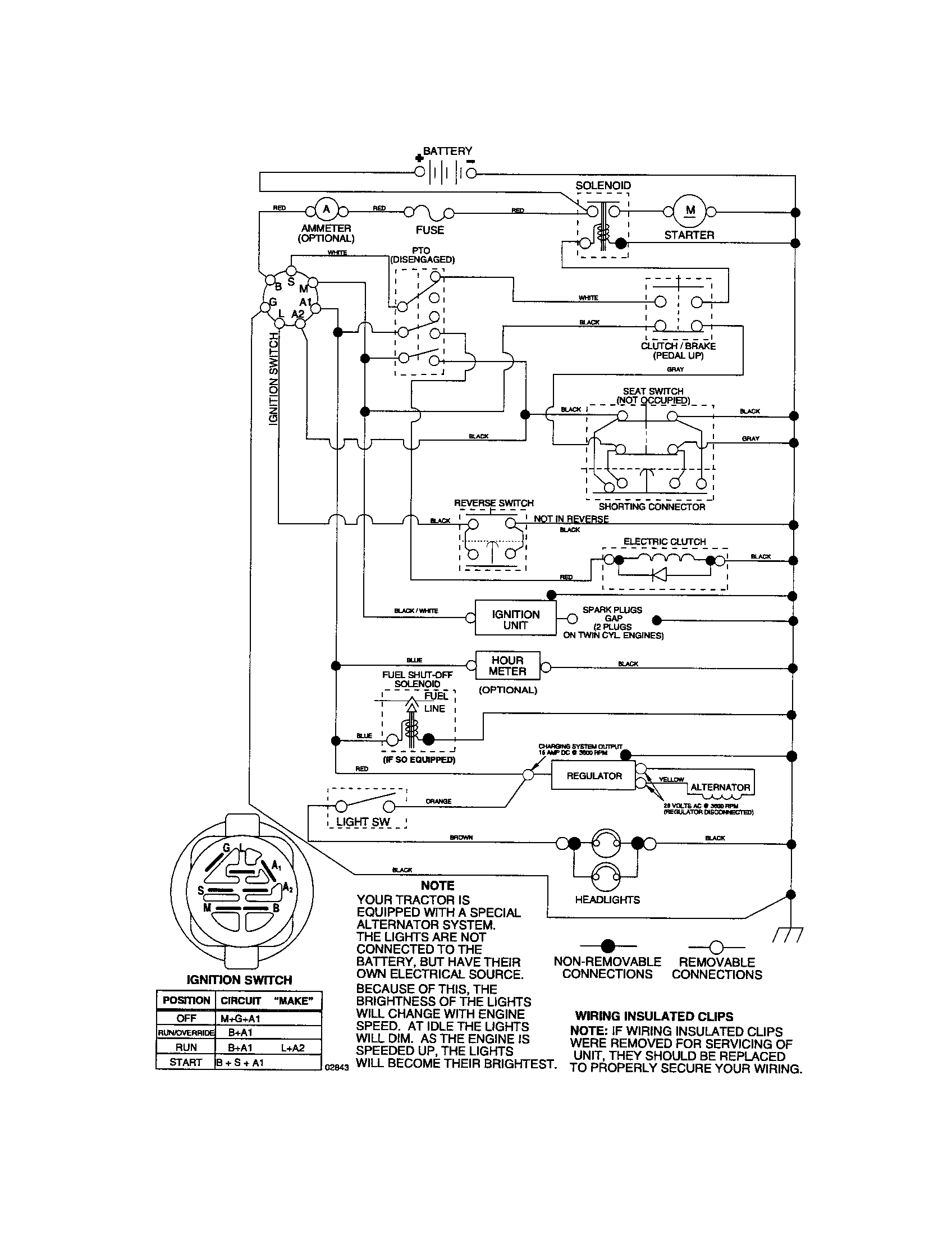 Sears Model  917 275970 Tractor Wiring Diagram