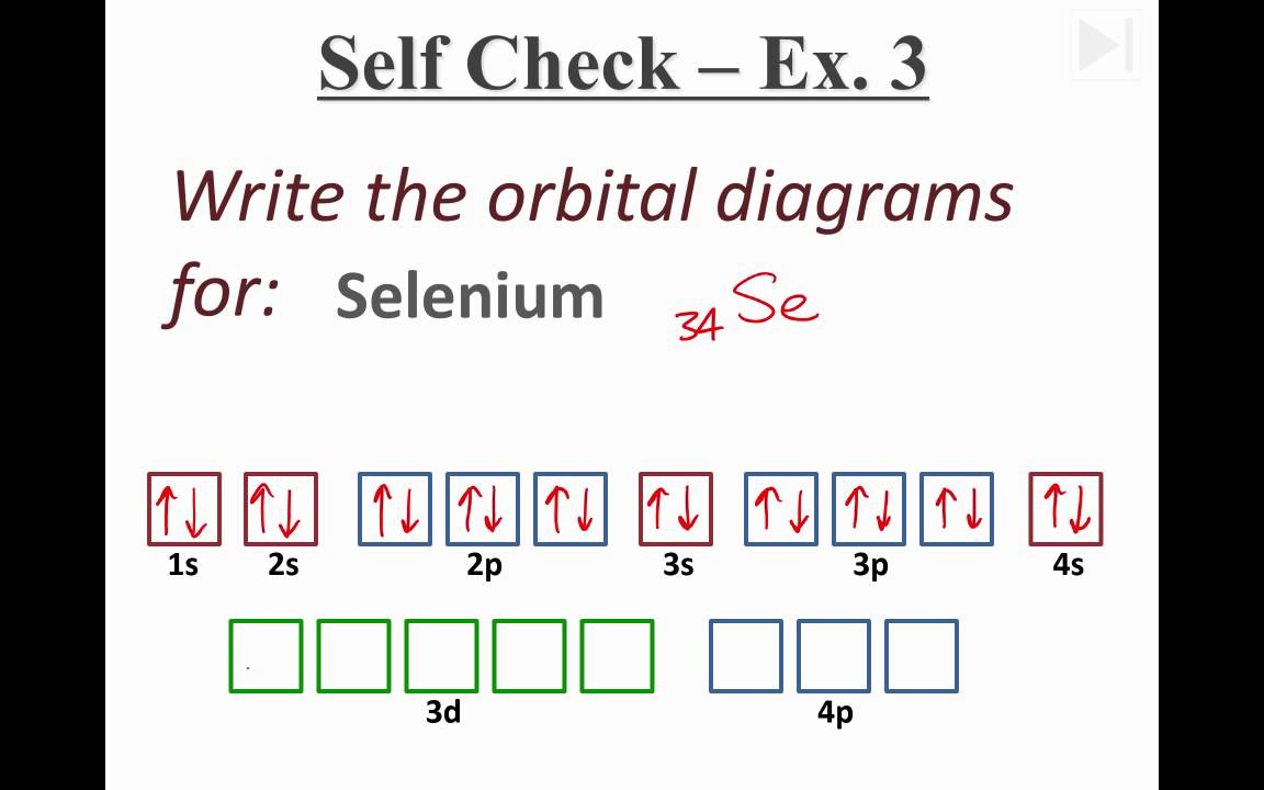 Selenium Orbital Diagram