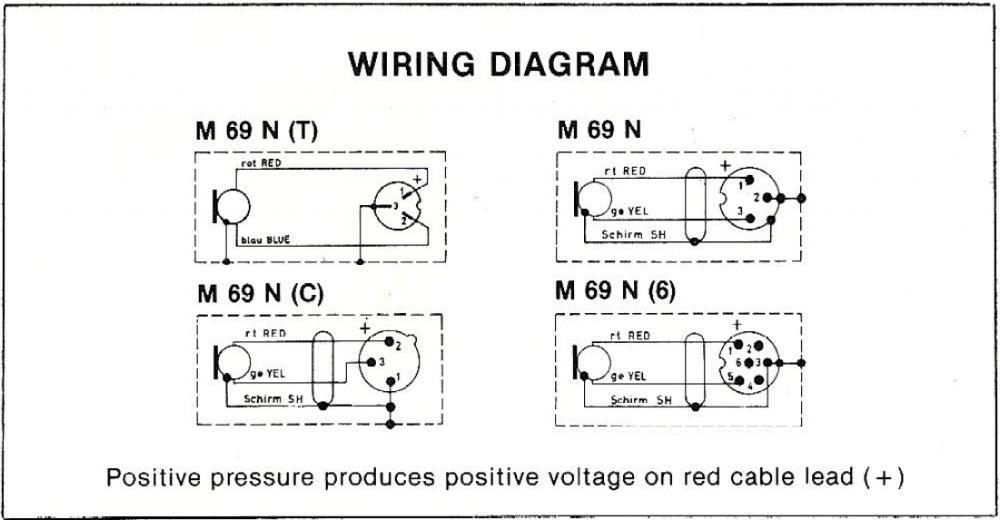 Sennheiser Xlr To Mini Cable Wiring Diagram