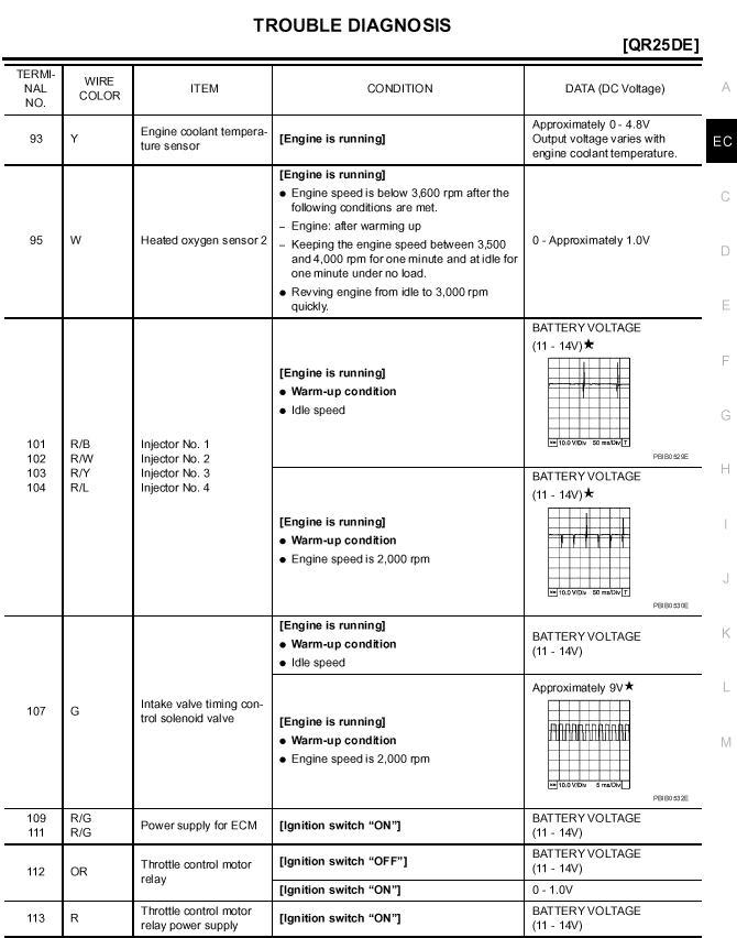 Sentra Spec V Vafc Wiring Diagram