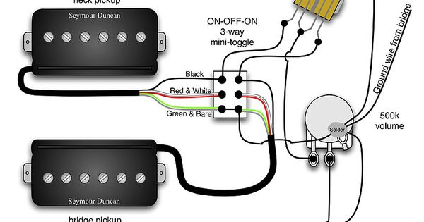 🏆 [DIAGRAM in Pictures Database] Seymour Duncan P Rails Wiring Diagram  Just Download or Read Wiring Diagram - HILITES-APOLLO-PRO.WIRING.ONYXUM.COMComplete Diagram Picture Database - Onyxum.com