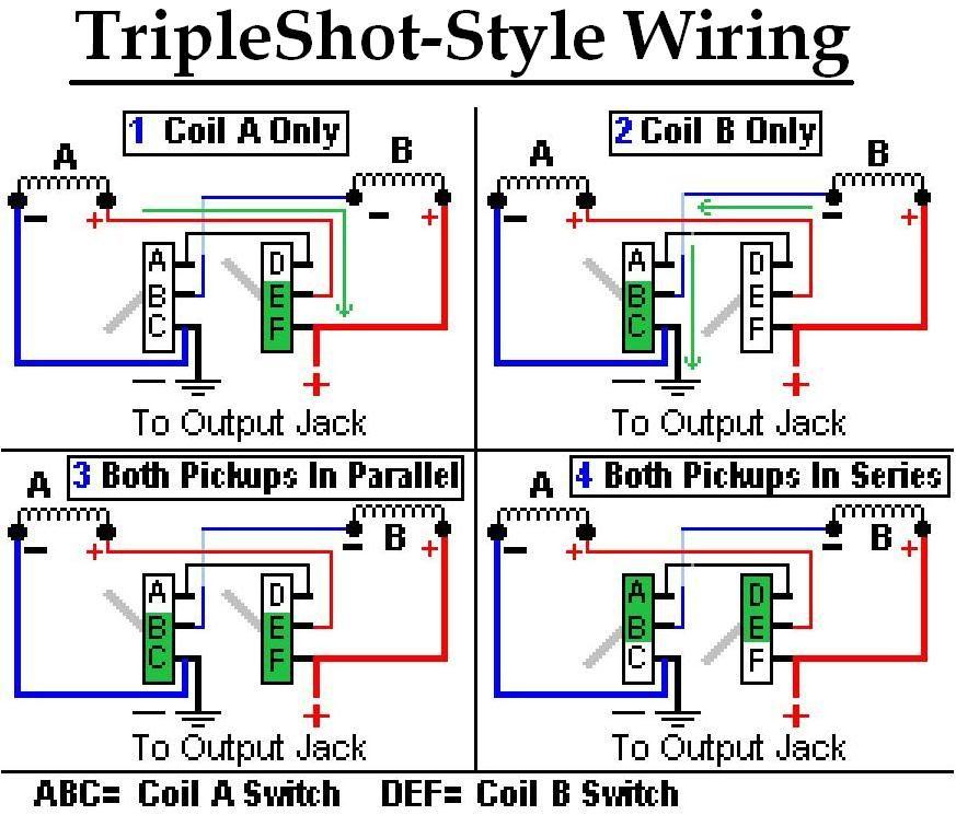 Seymour Duncan Pickup Triple Shot Wiring Diagram