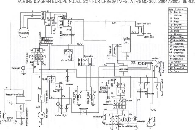 Shindengen Cdi Wiring Diagram on