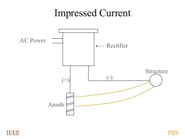 Shure Pg57 Wiring Diagram