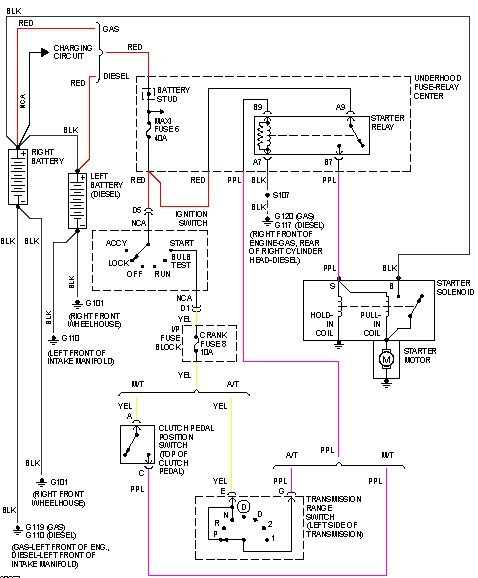 Sierra Ignition Switch Mp39760 Wiring Diagram on