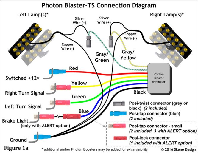 Diagram Saab 900 Radio Wiring Diagram Full Version Hd Quality Wiring Diagram Goldwiring18 Newsetvlucera It