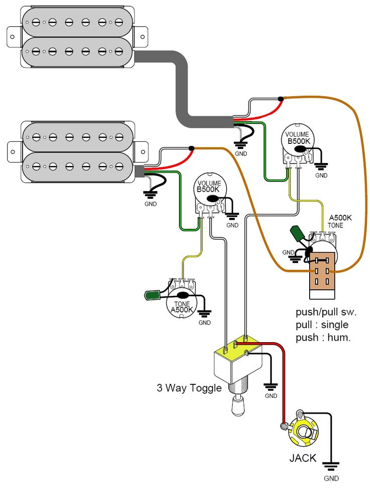 Simple Guitar Pickup Wiring Diagram 2 Humbuckers 3 Way