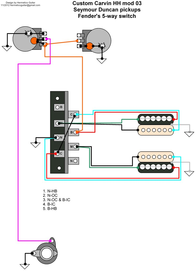 Telecaster 3 Way Switch Wiring On 3 Way Guitar Switch Wiring Diagram