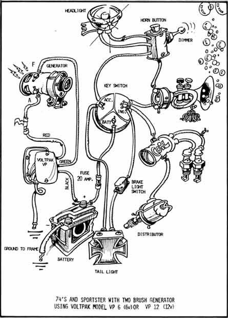 Simple Ironhead Wiring Diagram
