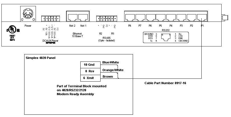 Simplex 4100 Sig Wiring Diagram