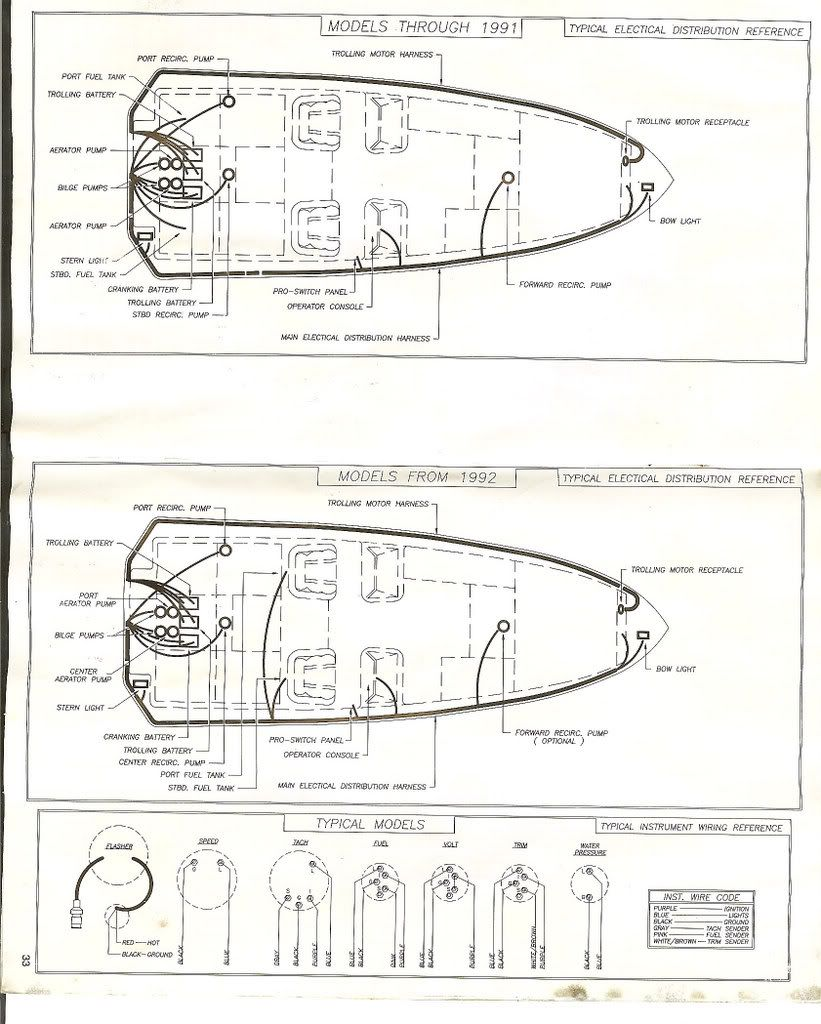 Bass Boat Wiring Diagram from schematron.org