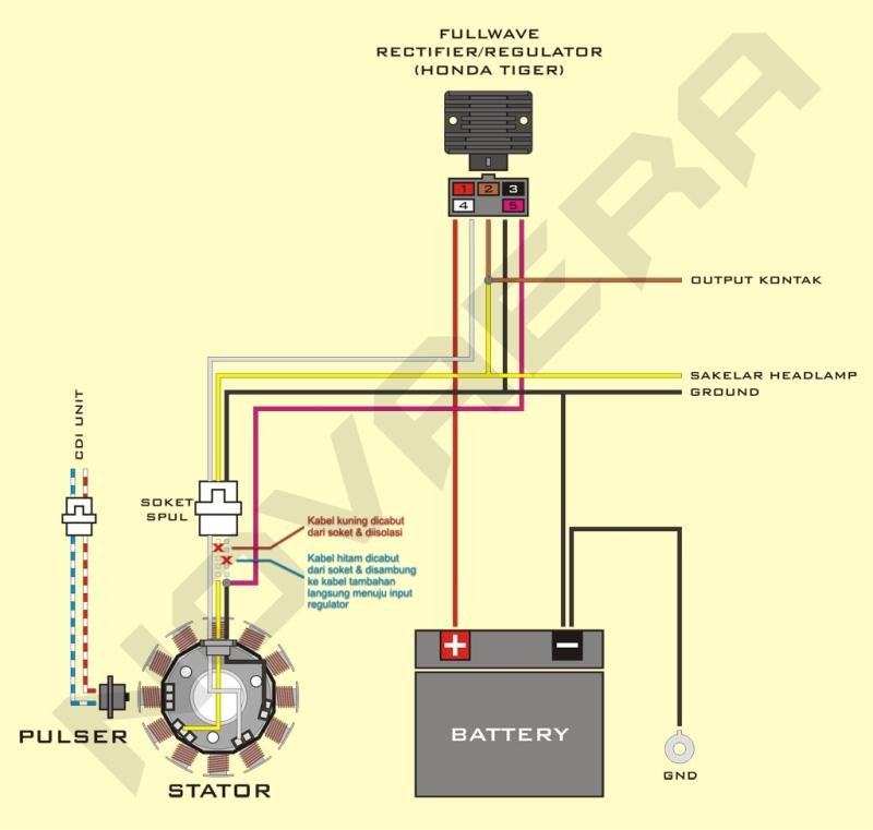 Wiring Diagram Kelistrikan Honda Prima