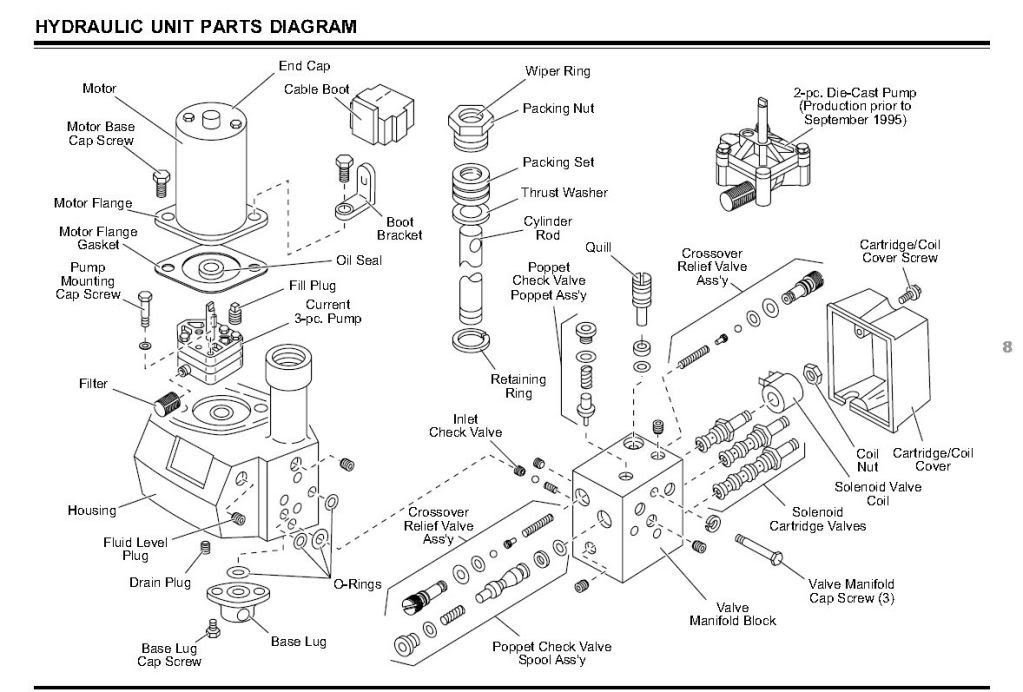 Solenoid Isarmatic Hydraulics Wiring Diagram For Western Plow