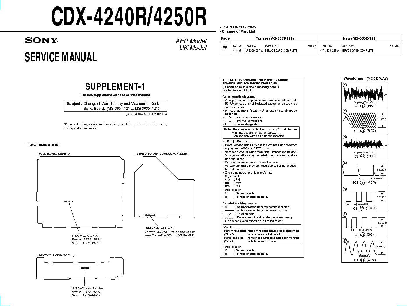 Sony Cdx