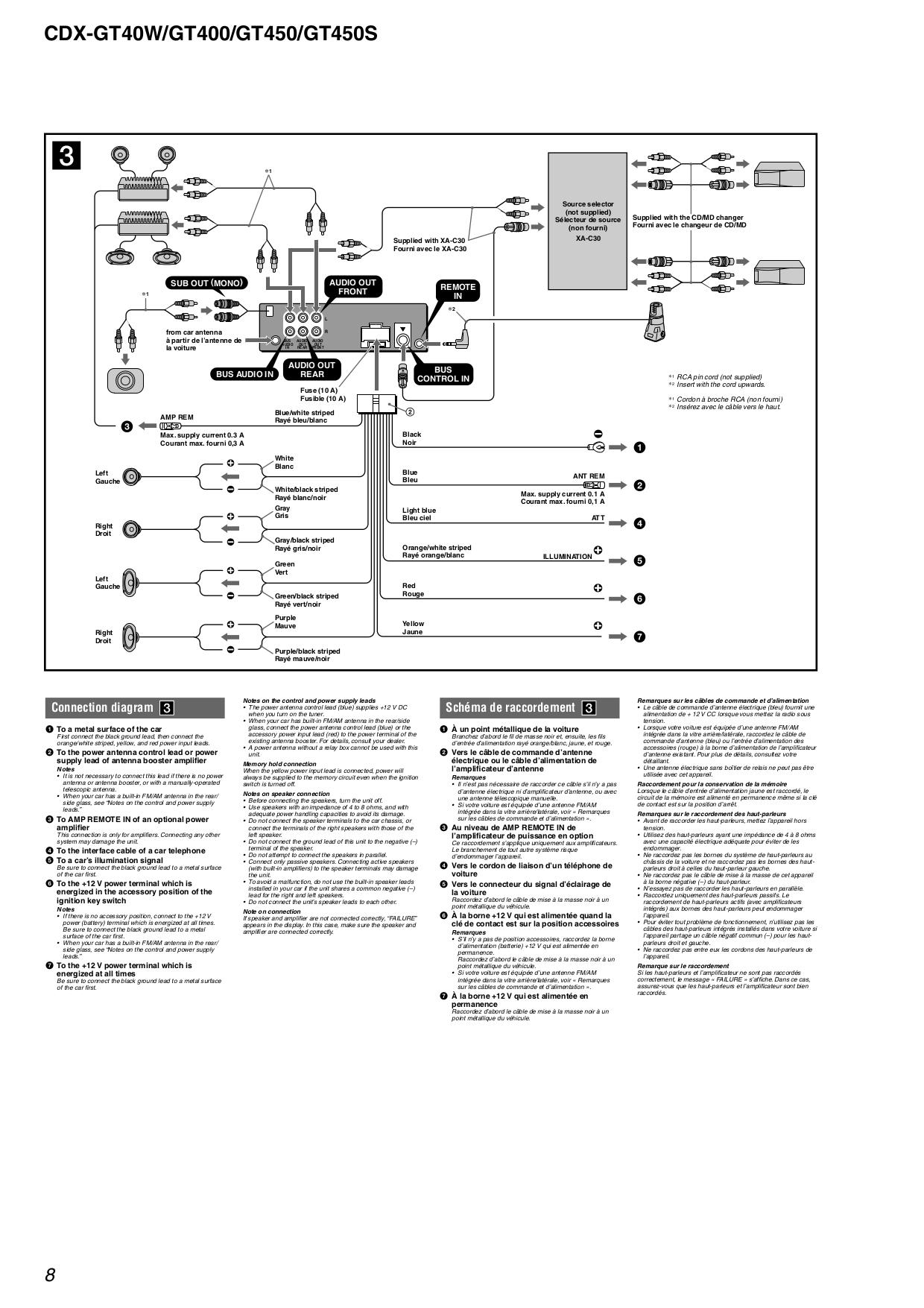 Sony Cdx Gt700hd Wiring Diagram