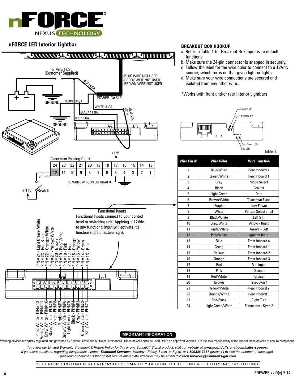 Soundoff Signal Tail Light Flasher Wiring Diagram