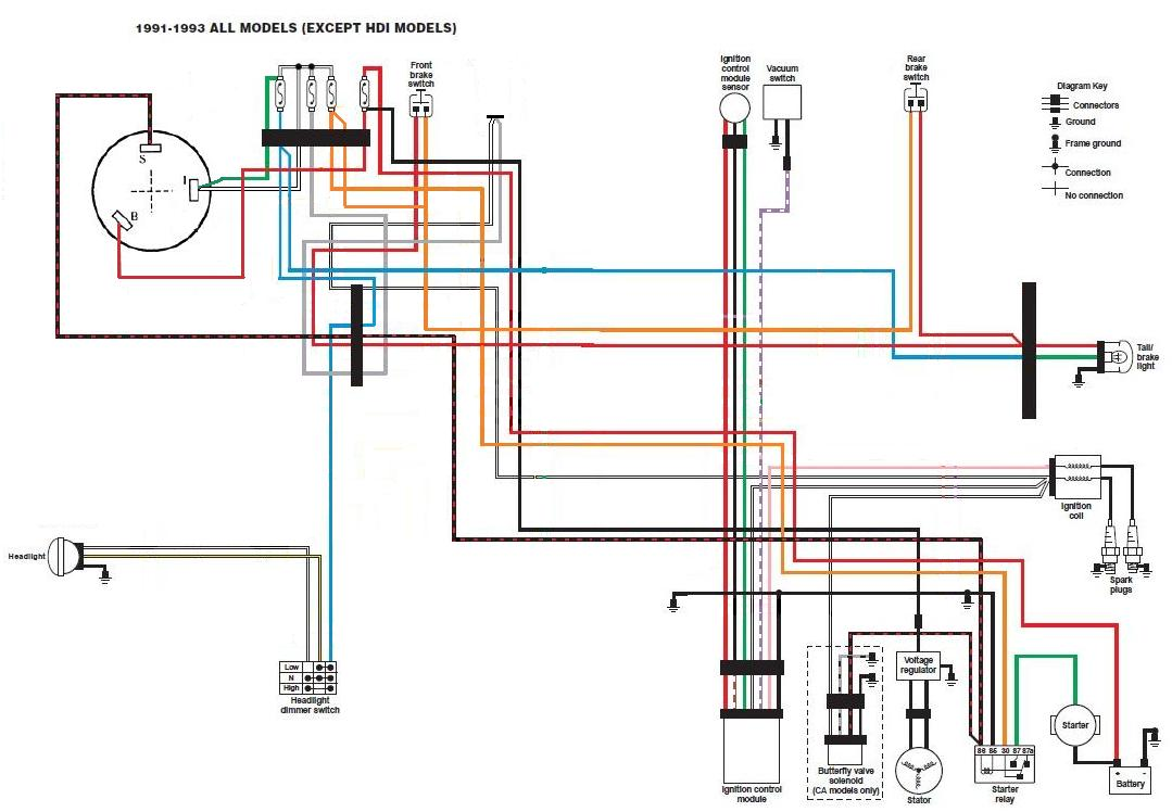 Sportster Handlebar Switches Wiring Diagram on