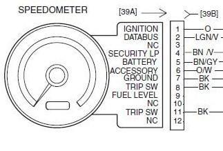 Sportster Sdometer Wiring Diagram on