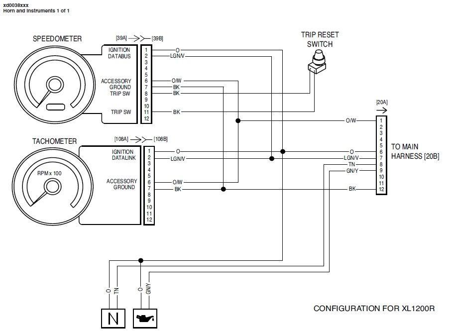 Harley Davidson Speedometer Wiring Diagram 2013 Kia Optima Fuse Box Diagram Cheerokee Yenpancane Jeanjaures37 Fr
