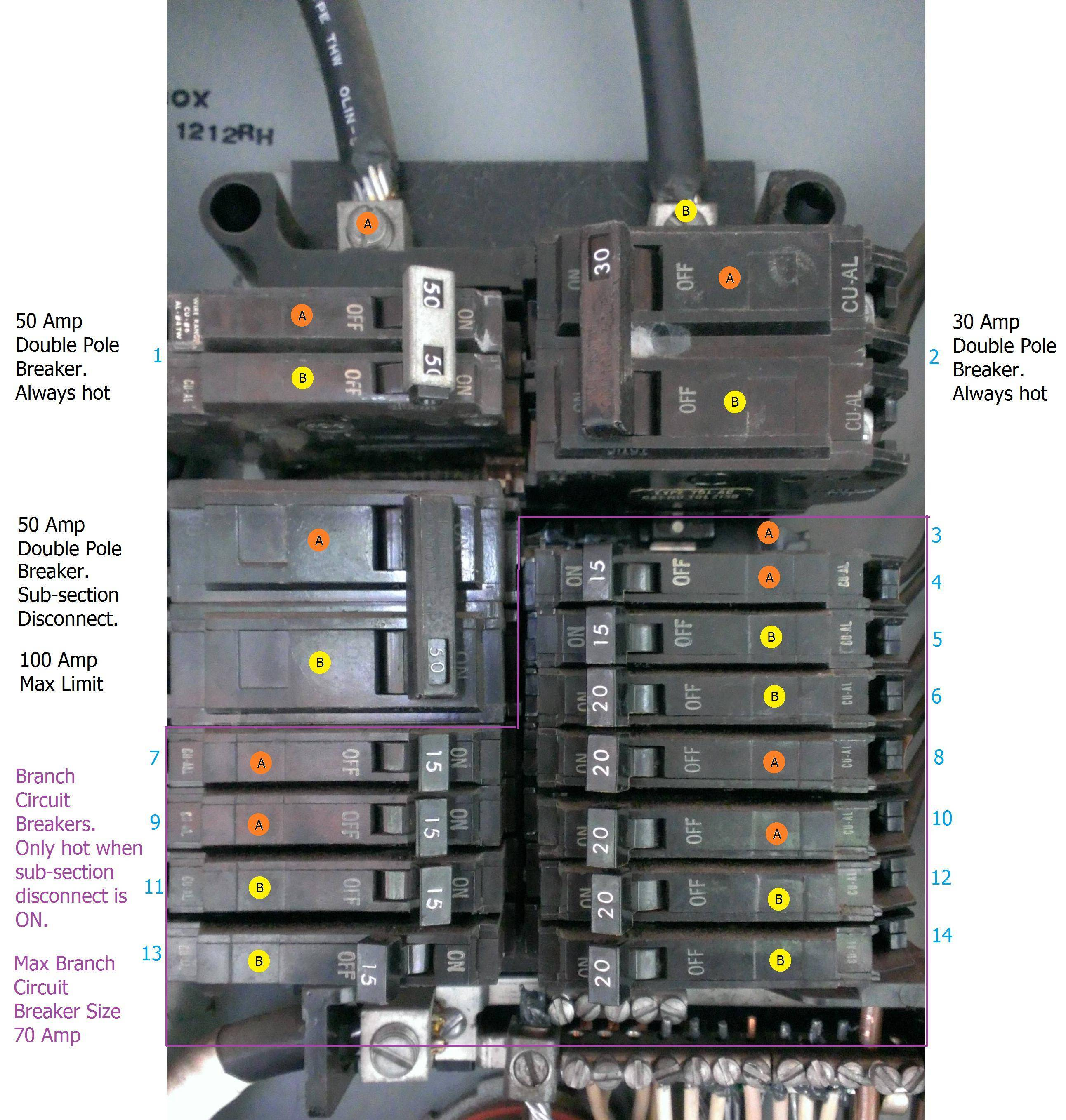 Square D L211n 30amp Buss Fuse Line  Load Screw Connection Wiring Diagram