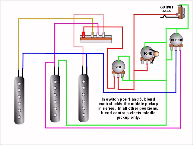 Squier    Hh    Strat    Wiring       Diagram     Decor