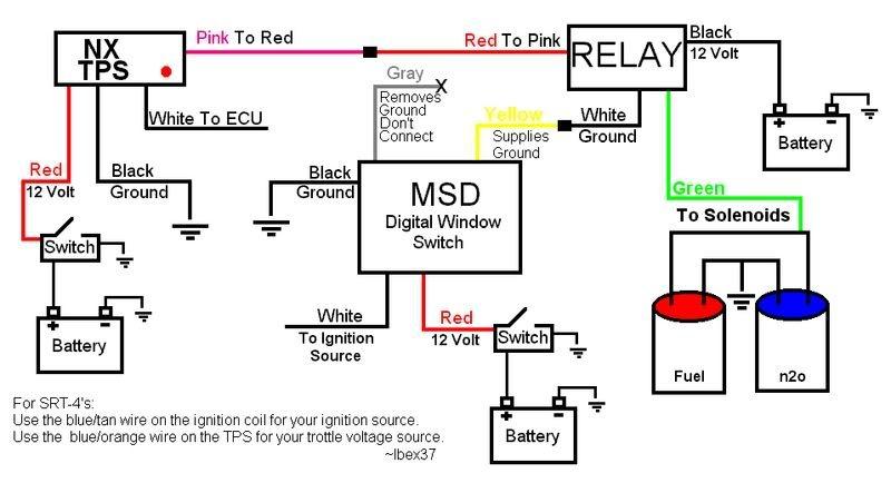 DIAGRAM] Dodge Srt 4 Ignition Circuit Wiring Diagram FULL Version HD  Quality Wiring Diagram - DIAGRAMSYS.UNICEFFLAUBERT.FRDiagram Database