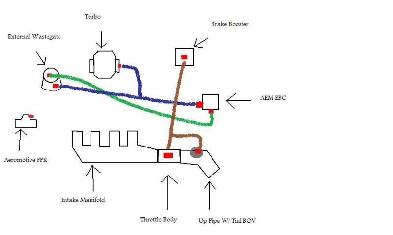 Srt4 Vacuum Line Diagram