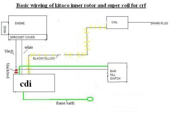ssr 125 wiring diagram