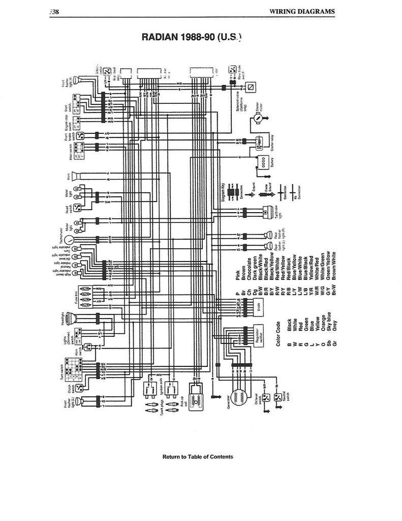 DIAGRAM] Yamaha Radian Wiring Diagram FULL Version HD Quality Wiring Diagram  - THROATDIAGRAM.SAINTMIHIEL-TOURISME.FRSaintmihiel-tourisme.fr