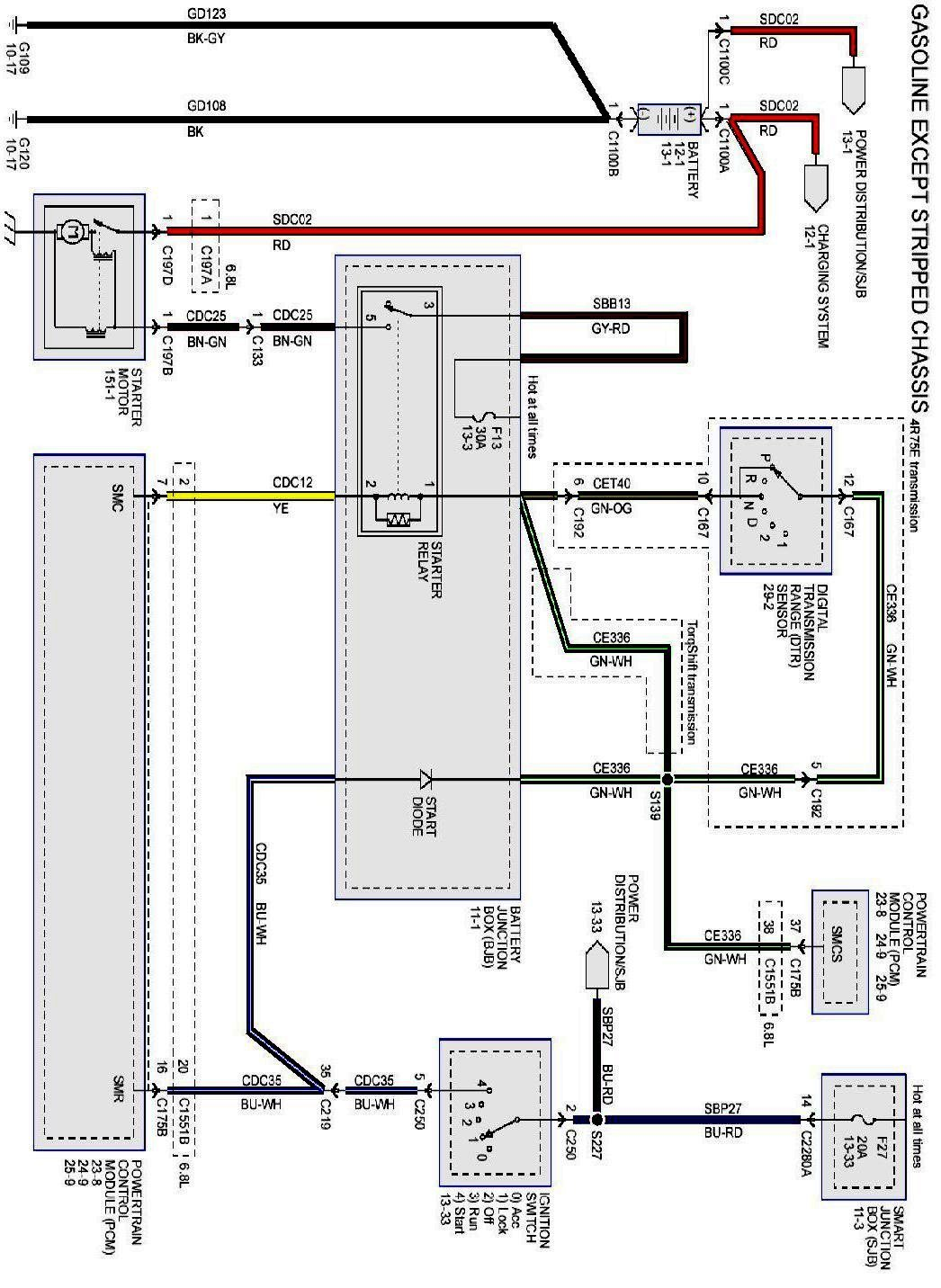 Diagram besides Cngg furthermore  as well A also Hqdefault. on ford e 450 wiring diagram