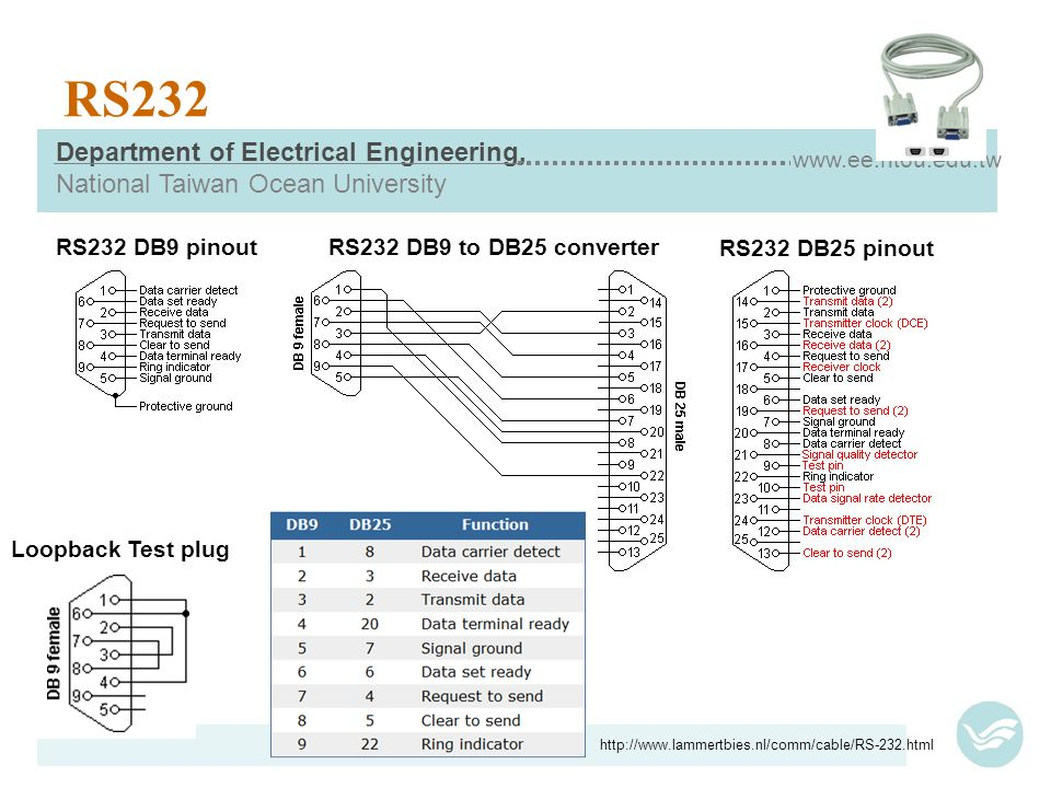 Steppir Db25 Connector Wiring Diagram