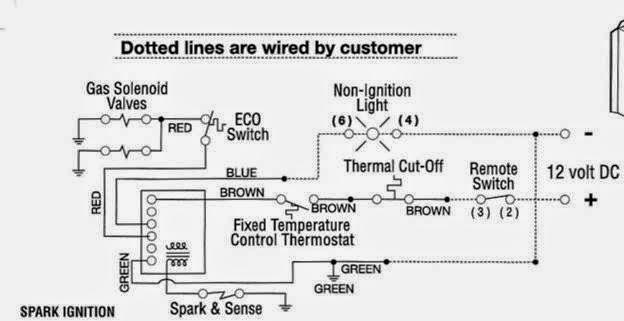 Sterling Gas Heater Wiring Diagram Qvf 75