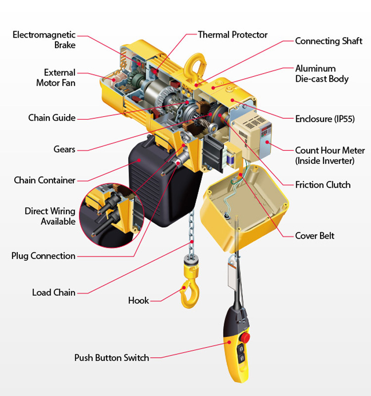 Strongway Electric Cable Hoist Model  48306 Wiring Diagram