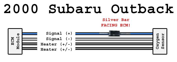 Subaru Outback 2000 O2 Sensor Wiring Diagram