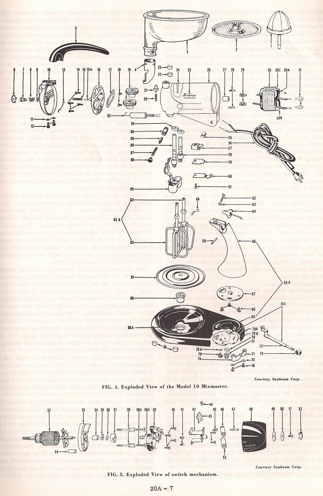 Sunbeam Mixmaster Parts Diagram