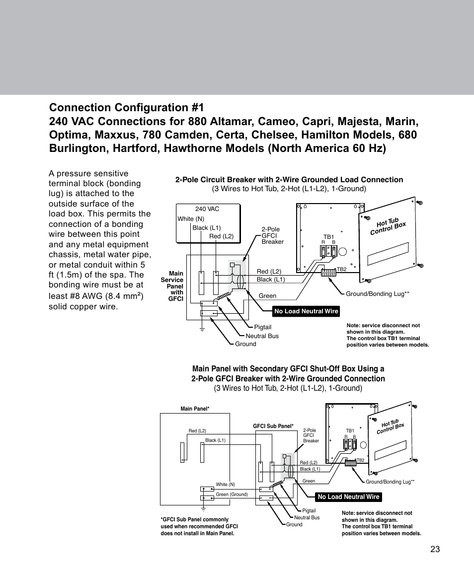 Sundance Spas Wiring Diagram on wiring 4 wire ceiling fan, electrical wire 50 amp hot tub, wiring 4 wire dryer,